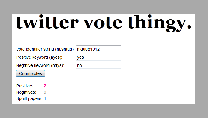 Voting with Twitter…